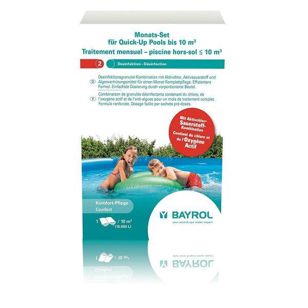 Monats-Set für Quick-Up Pool. Wasserpflege für Pool